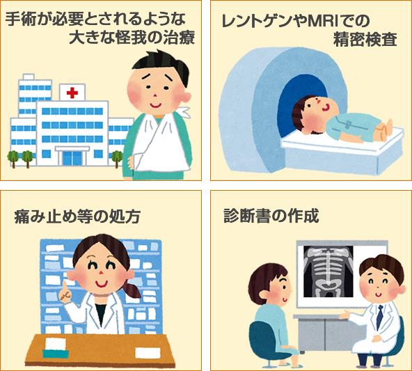 病院と整形外科の得意な領域のイラスト