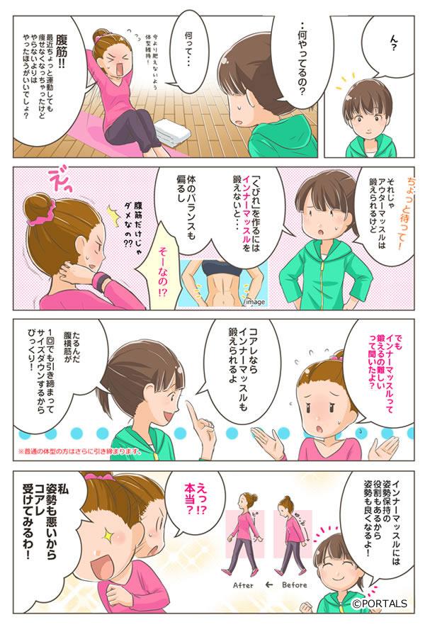 コアレ漫画 インナーマッスル強化