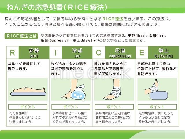 捻挫の応急処置RICE療法のイラスト