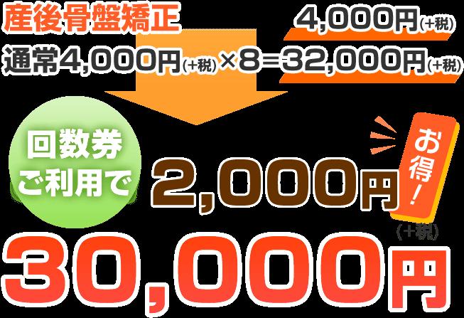 2000円お得になる8回30000円